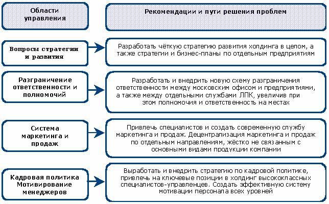 кадровая политика;