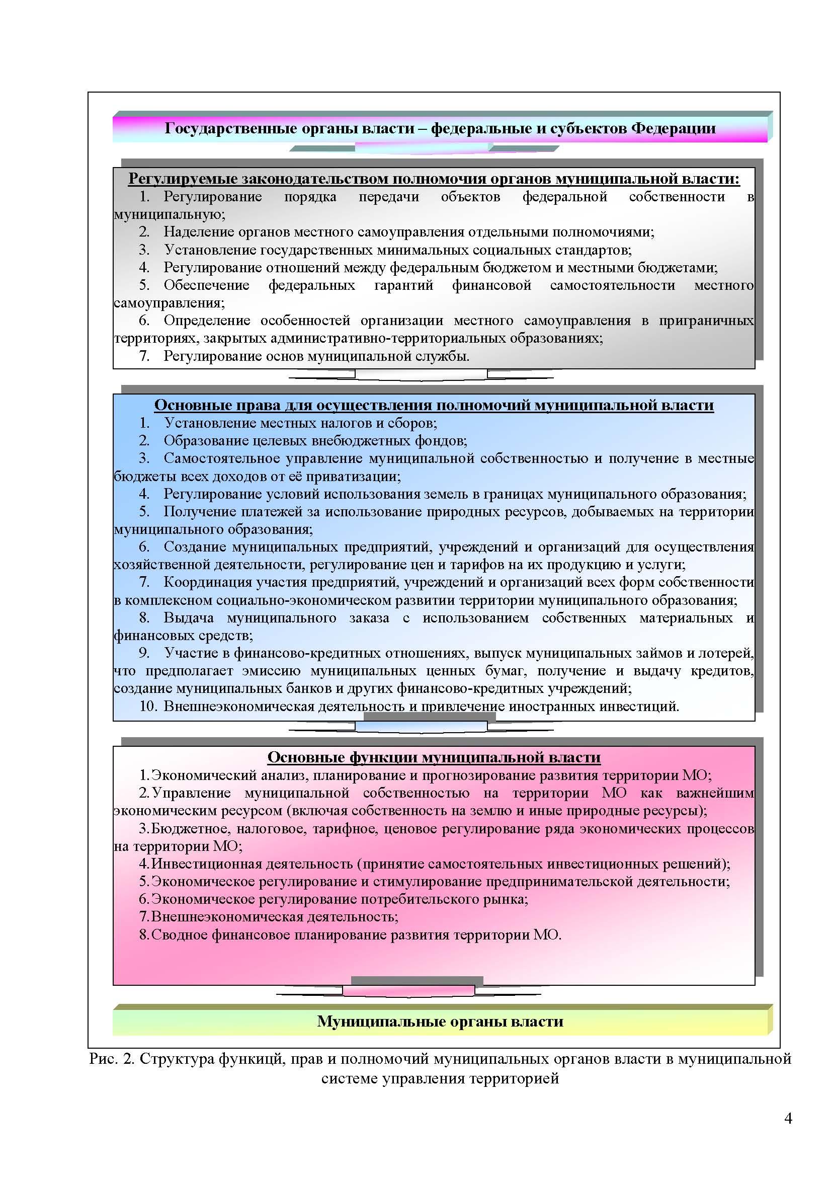 планирование и управление бюджетом муниципального образования
