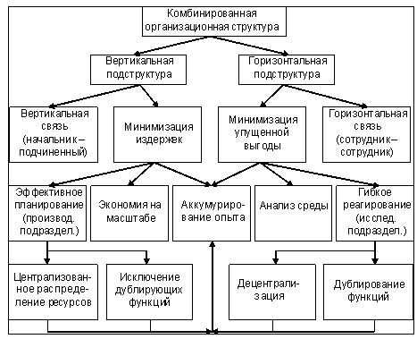 схема бесконтактной системы зажигания ваз-2107
