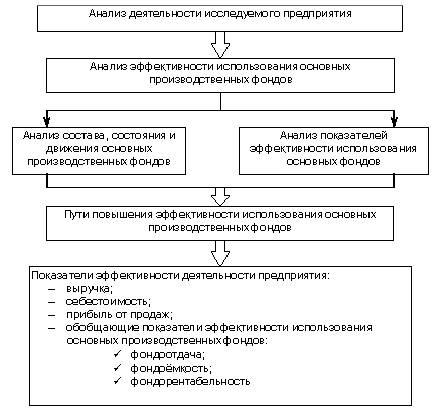Ремонт квартир в гМосковский недорого: цена 1000 руб кв/м