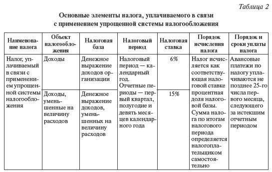 Референт муниципальной службы 3 класса
